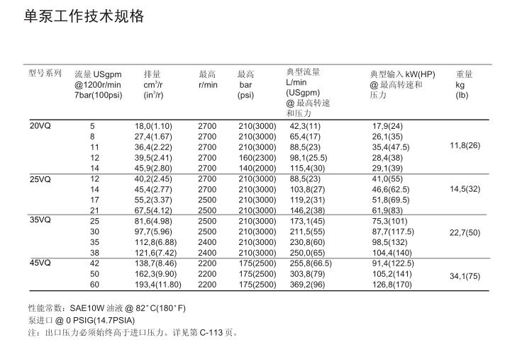 威格士V系列单联叶片泵技术参数