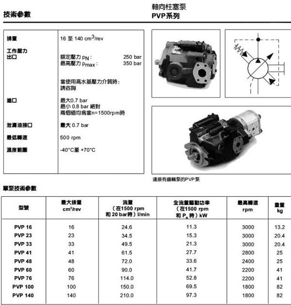 派克PV系列轴向柱塞泵技术参数01