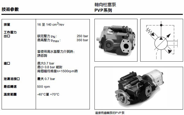 Parker派克PVP柱塞泵技术参数02
