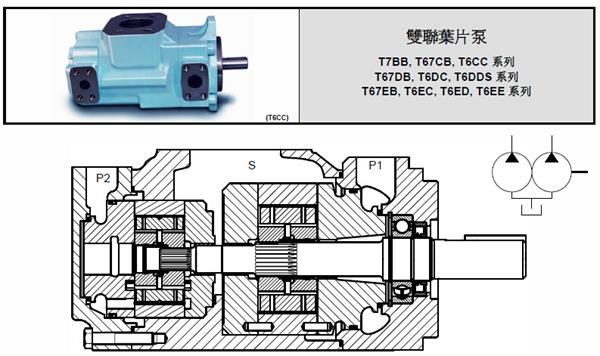 丹尼逊T6系列叶片泵型号说明02