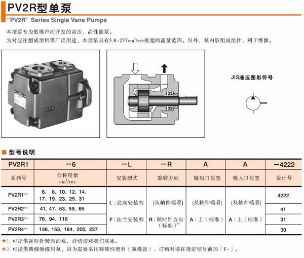油研PV2R系列单泵技术参数