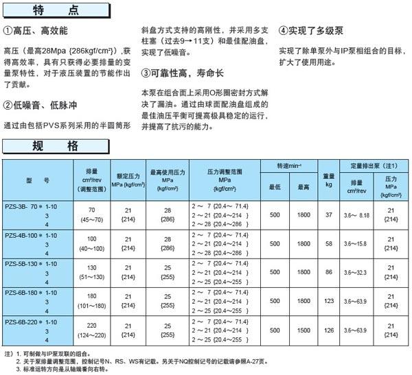 不二越PZS系列变量柱塞泵技术参数