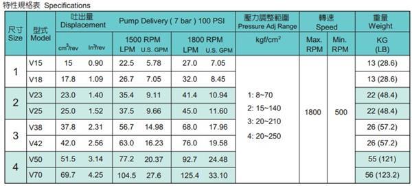 油升柱塞泵型号规格 油升液压泵