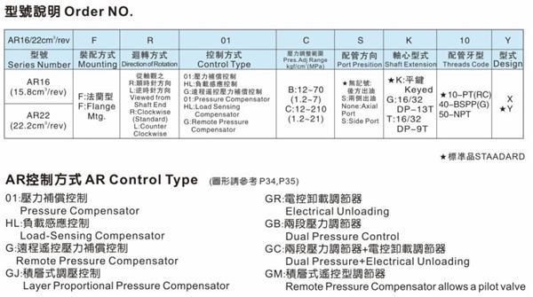 油升AR系列变量轴向柱塞泵技术参数