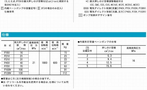 东京计器P系列柱塞泵技术参数